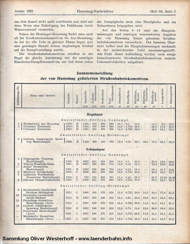 http://www.laenderbahn.info/hifo/20170125/HanomagNachrichten_Heft90_1922_k03.jpg