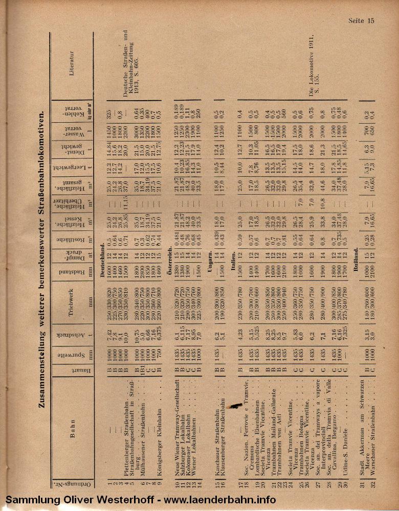http://www.laenderbahn.info/hifo/20170125/HanomagNachrichten_Heft90_1922_k15.jpg