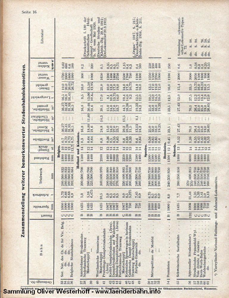 http://www.laenderbahn.info/hifo/20170125/HanomagNachrichten_Heft90_1922_k16.jpg