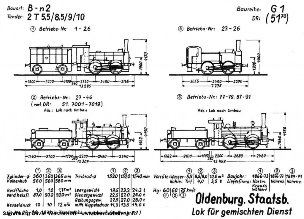 Hier eine Skizze der unterschiedlichen Ausführungen der G 1 wie sie in den unterschiedlichen Zeiträumen beschafft wurde. Quelle: Krauth: Dampflokverzeichnis der Oldenburgischen Staatsbahn, 1968