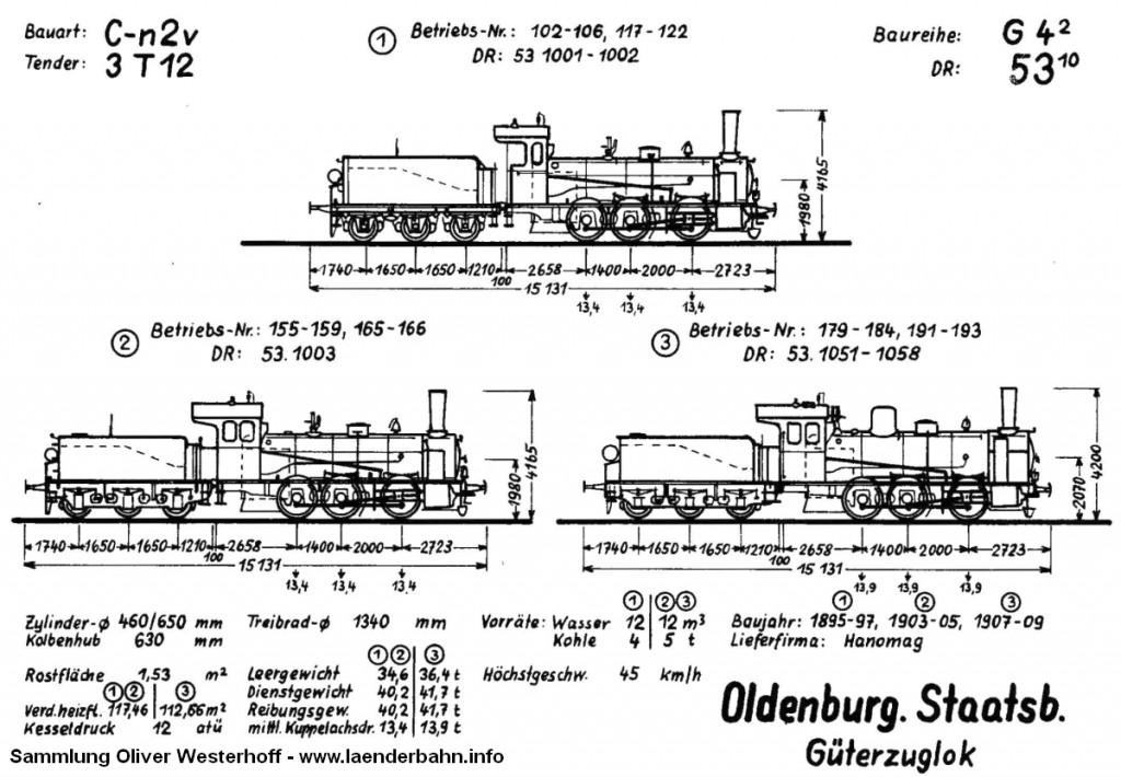 Szizzen der unterschiedlichen Bauformen der oldenburgischen G 4.2 Quelle: Krauth: Dampflokverzeichnis der Oldenburgischen Staatsbahn, 1968