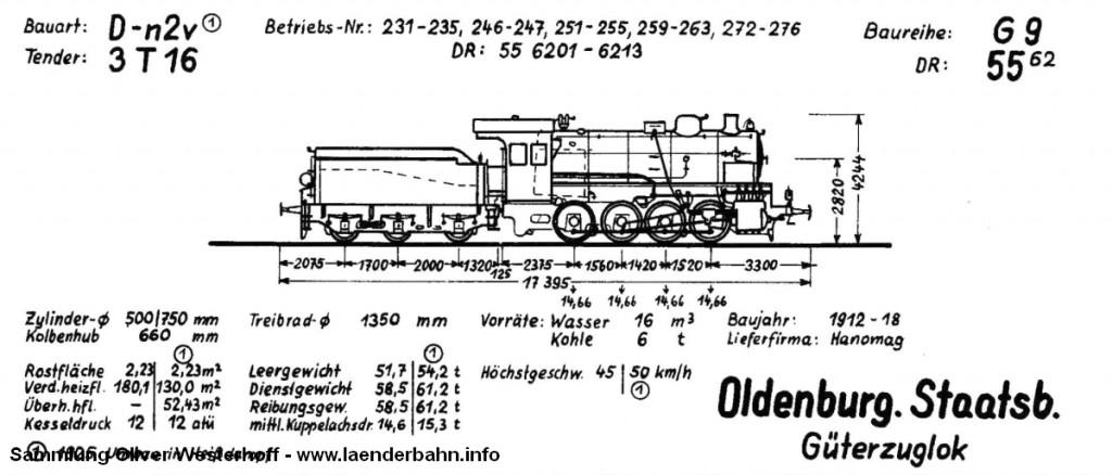 Skizze der oldenburgischen G 7 (bzw. G 9) Quelle: Krauth: Dampflokverzeichnis der Oldenburgischen Staatsbahn, 1968