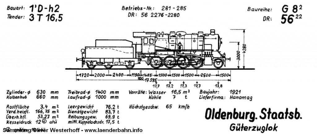 Skizze der oldenburgischen G 8.2 Quelle: Krauth: Dampflokverzeichnis der Oldenburgischen Staatsbahn, 1968