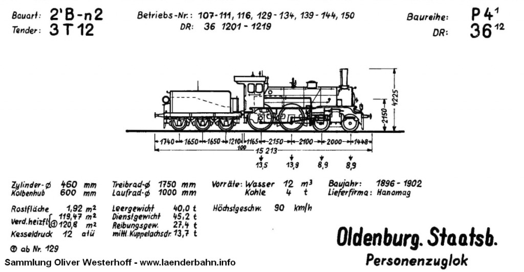 Skizze der oldenburgischen P 4.1 Quelle: Krauth: Dampflokverzeichnis der Oldenburgischen Staatsbahn, 1968
