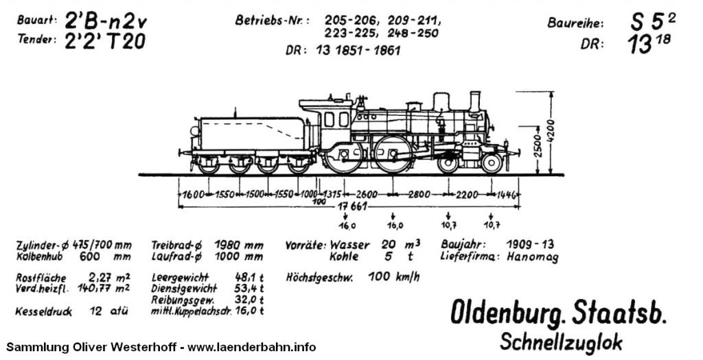 Skizze der oldenburgischen S 5.2 Quelle: Krauth: Dampflokverzeichnis der Oldenburgischen Staatsbahn, 1968