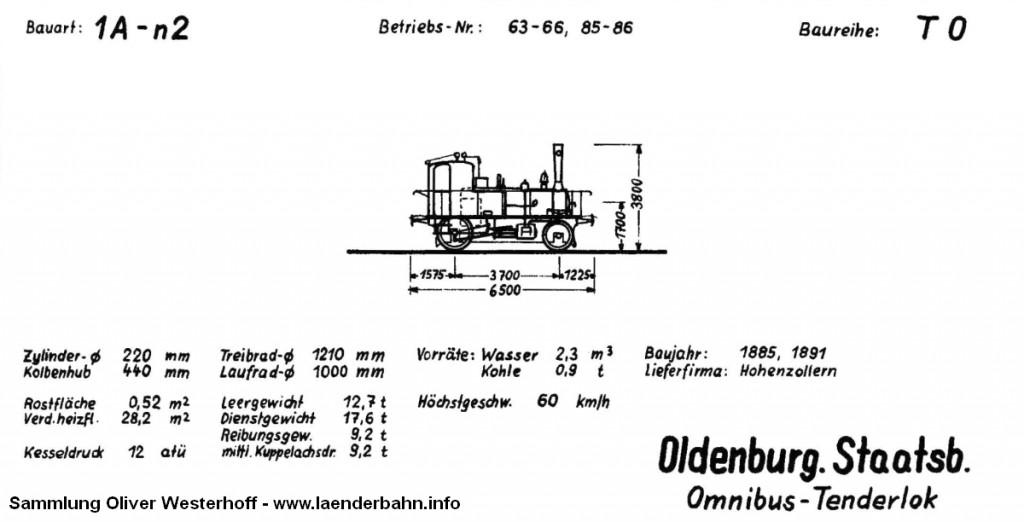 Hier eine Skizze der kleinen Tenderlok. Quelle: Krauth: Dampflokverzeichnis der Oldenburgischen Staatsbahn, 1968
