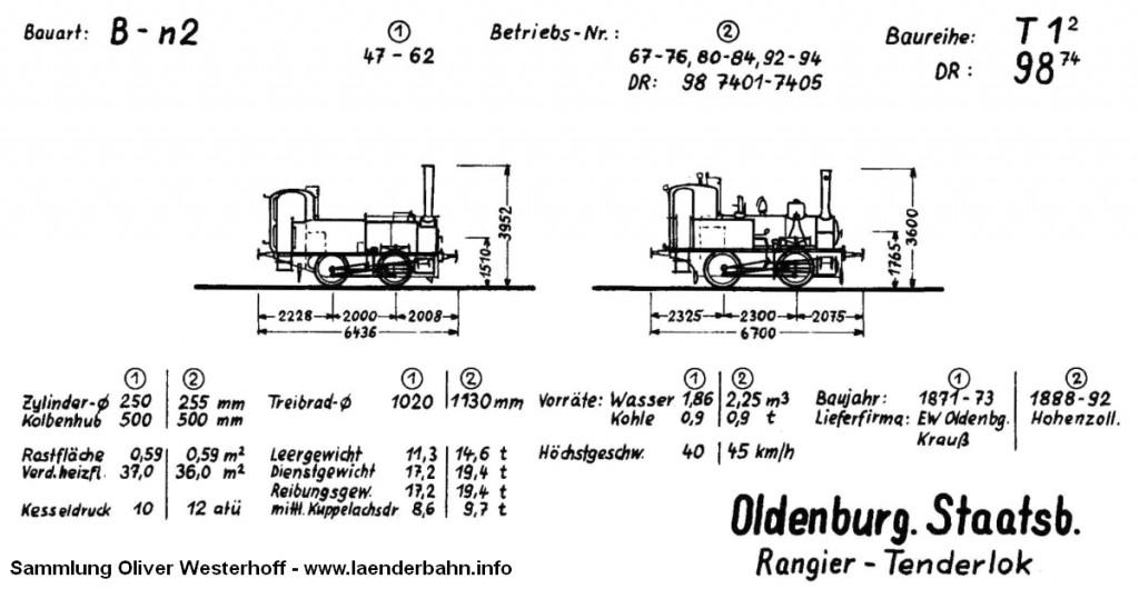 Auf der Skizze sind die unterschiedlichen Bauformen der T 1.2 aus den unterschiedlichen Baulosen zu erkennen. Quelle: Krauth: Dampflokverzeichnis der Oldenburgischen Staatsbahn, 1968