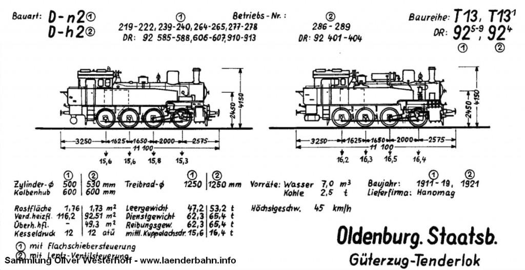 Skizze der oldenburgischen T 13 (links) und der T 13.1 (rechts) Quelle: Krauth: Dampflokverzeichnis der Oldenburgischen Staatsbahn.