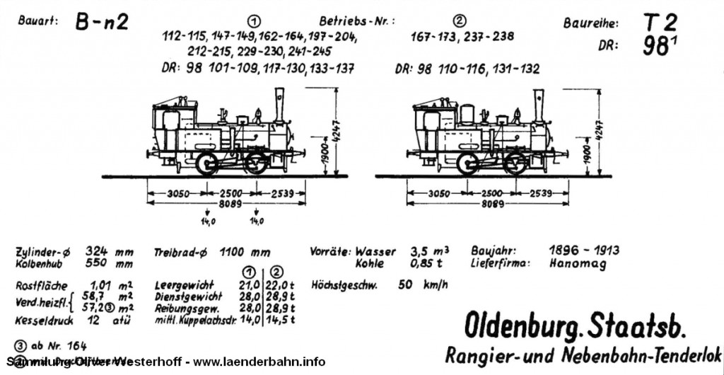 Skizze der oldenburgischen T 2 mit den unterschiedlichen Bauformen. Quelle: Krauth: Dampflokverzeichnis der Oldenburgischen Staatsbahn, 1968