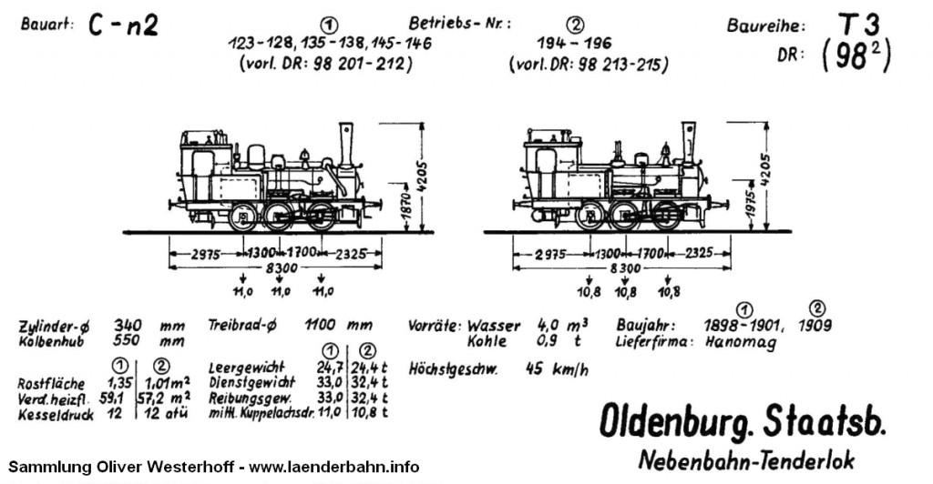 Skizze der oldenburgischen T 3 in unterschiedlichen Bauausführungen. Quelle: Krauth: Dampflokverzeichnis der Oldenburgischen Staatsbahn, 1968