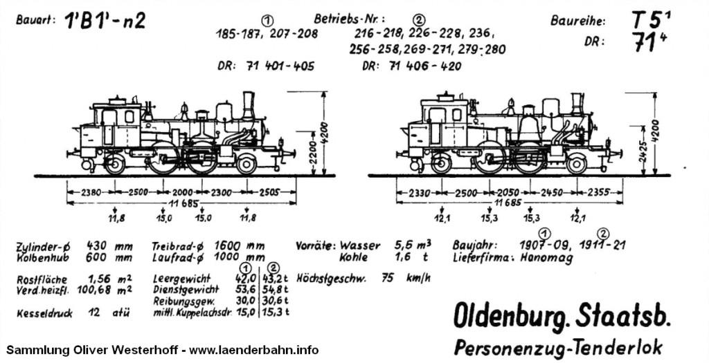 Skizze der oldenburgischen T 5.1 Quelle: Krauth: Dampflokverzeichnis der Oldenburgischen Staatsbahn, 1968