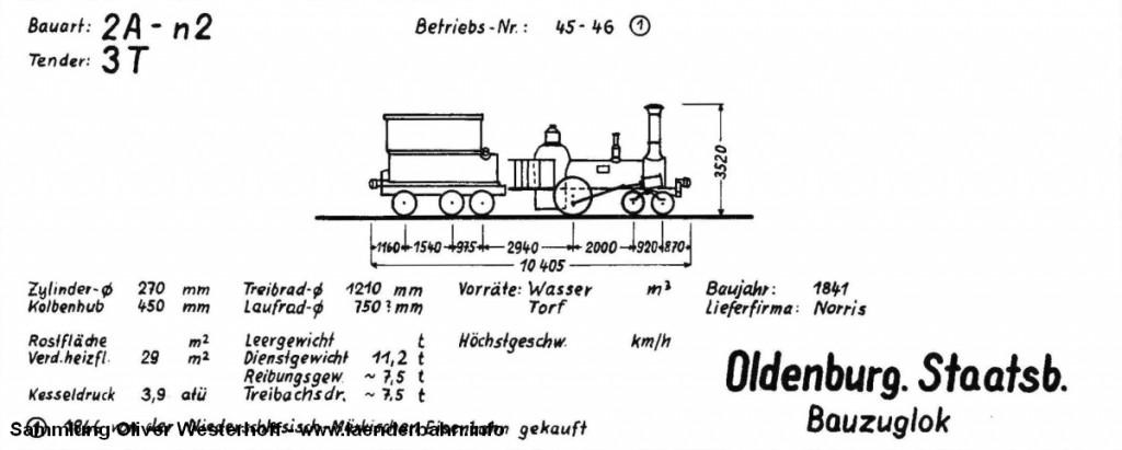 Zeichnung der von der NME übernommenen Lokomotiven. Quelle: Krauth: Dampflokverzeichnis der Oldenburgischen Staatsbahn, 1968