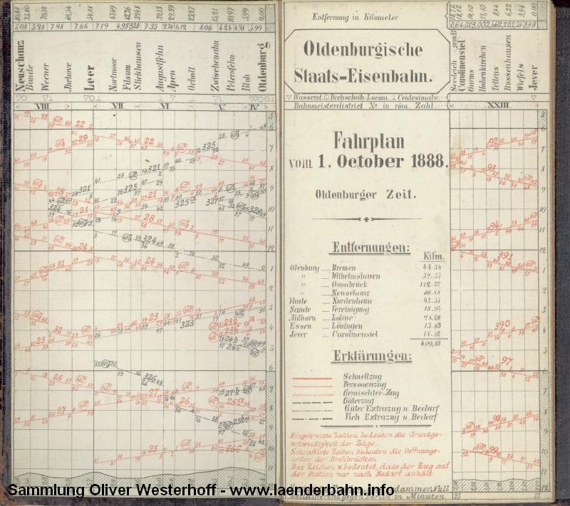 Der hier abgebildete Fahrplan aus dem Jahre 1888 zeigt die Züge auf der Westbahn.