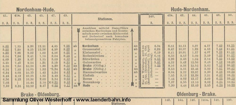 Fahrplanausschnitt der Strecke Hude - Nordenham von 1896.