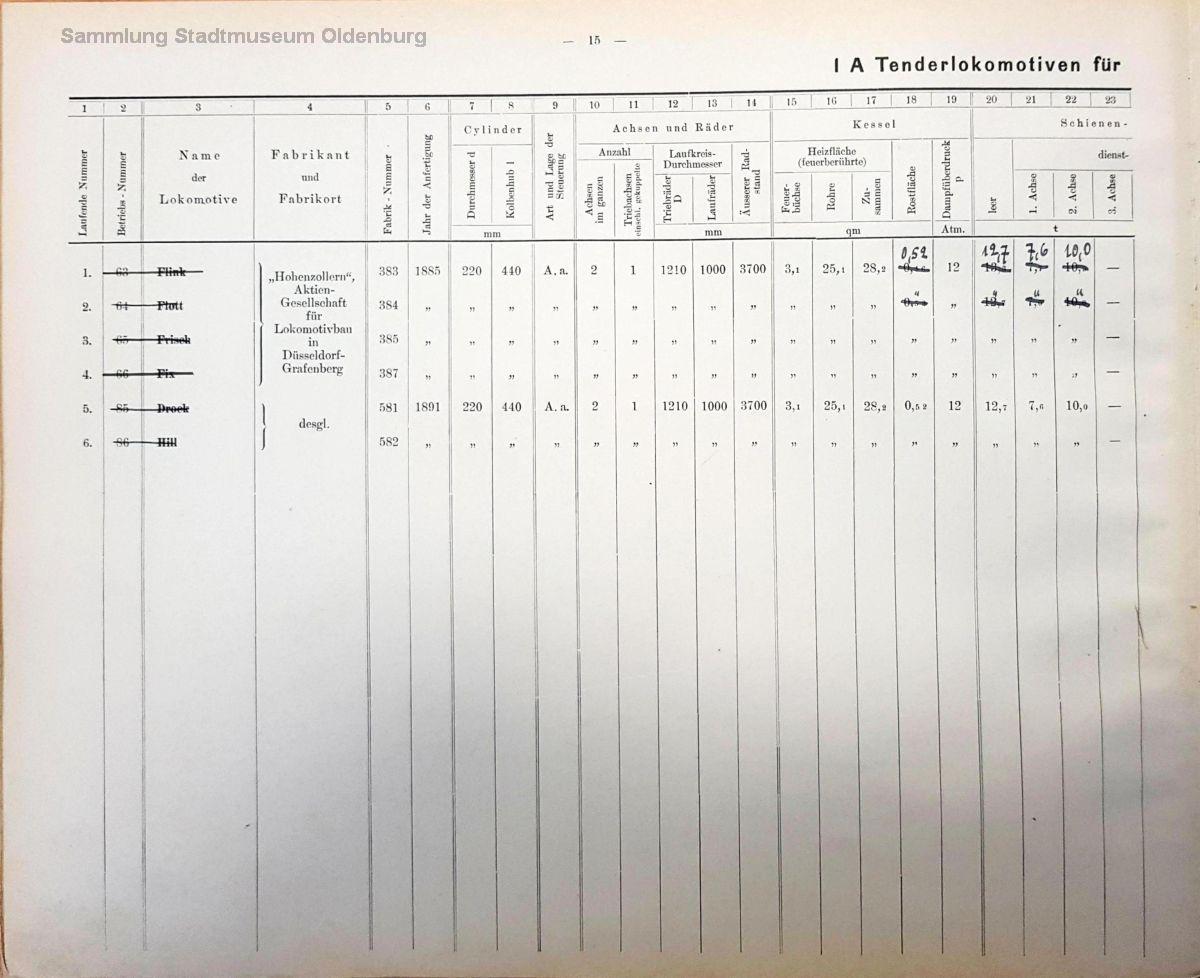 Technische Daten der T O Seite 1