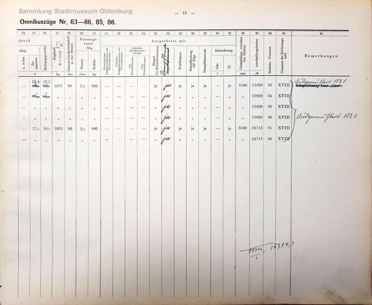 Technische Daten der T O Seite 2