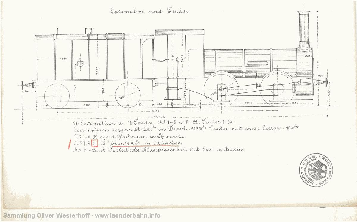 """Ansicht der oldenburgischen G 1, zu der unter anderem die Nr. 11 """"LANDWÜHRDEN"""" gehörte."""