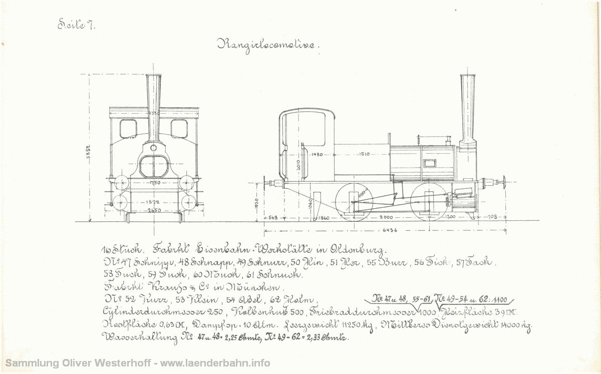 Die Rangierloks der Baureihe T 1.2 wurden in der Hauptwerkstätte in Oldenburg von der G.O.E. selbst gebaut.