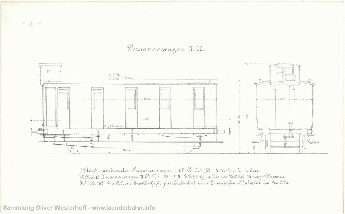 Ansicht der Personenwagen III. und II./III. Klasse.