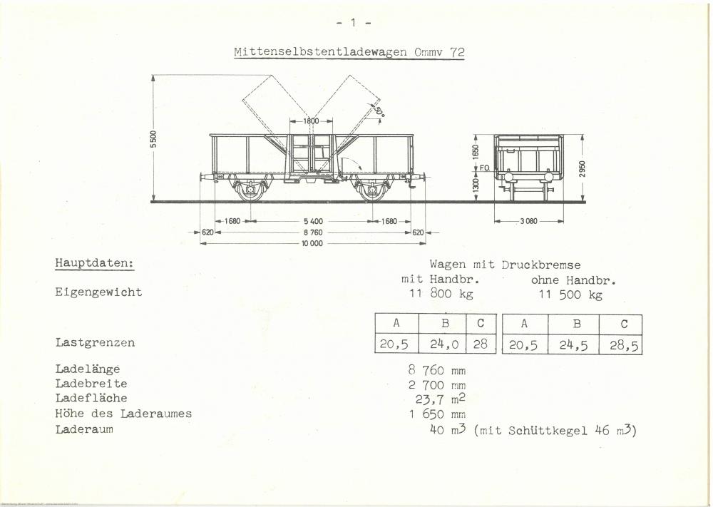 1962 - Ommv 72 Bedienungshinweise - Seite 5
