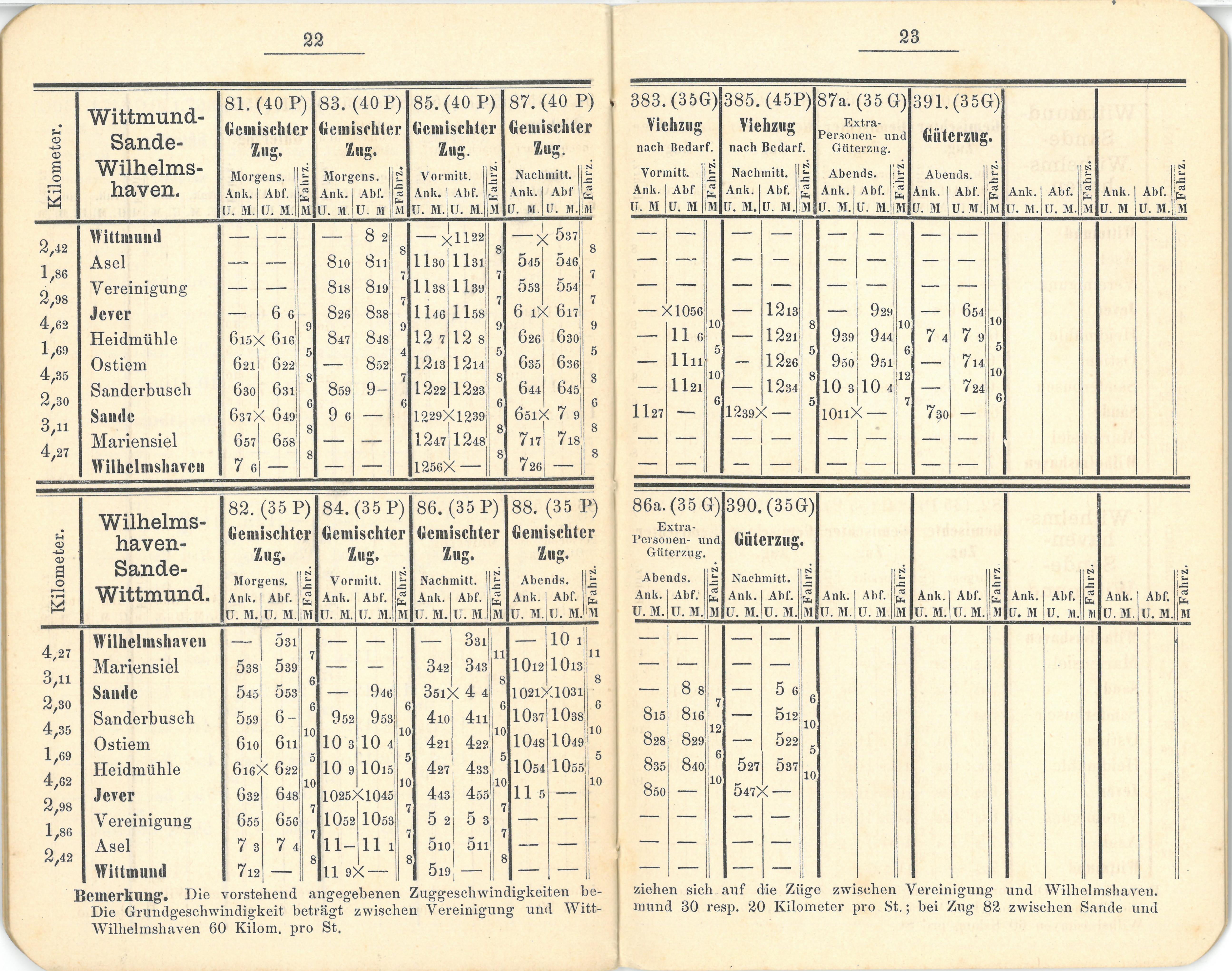 1887 - Dienstfahrplan - Seite 13