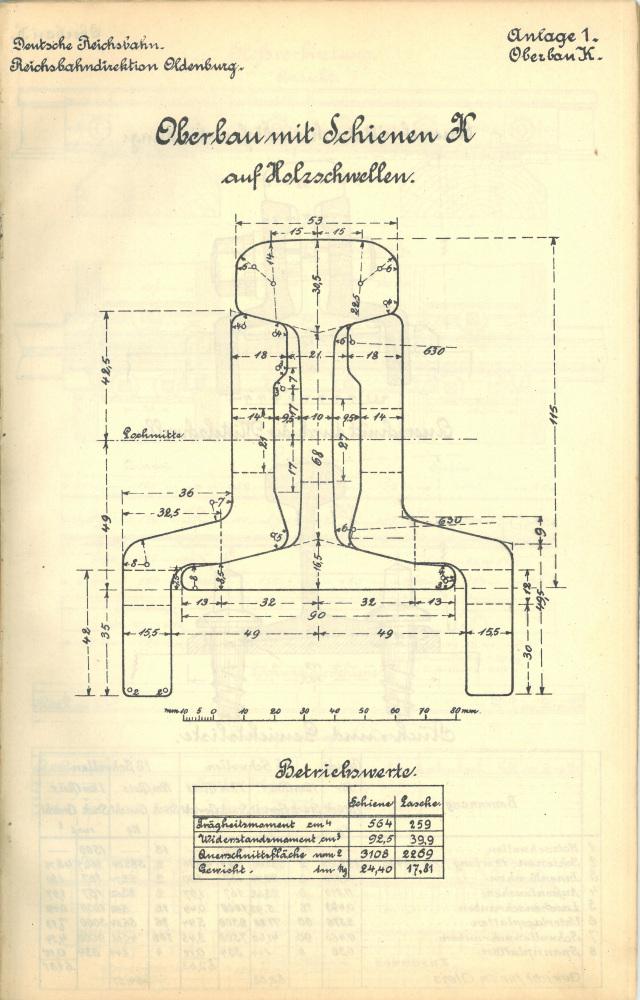 1923 - Oberbaubuch RBD Oldenburg - Seite 13