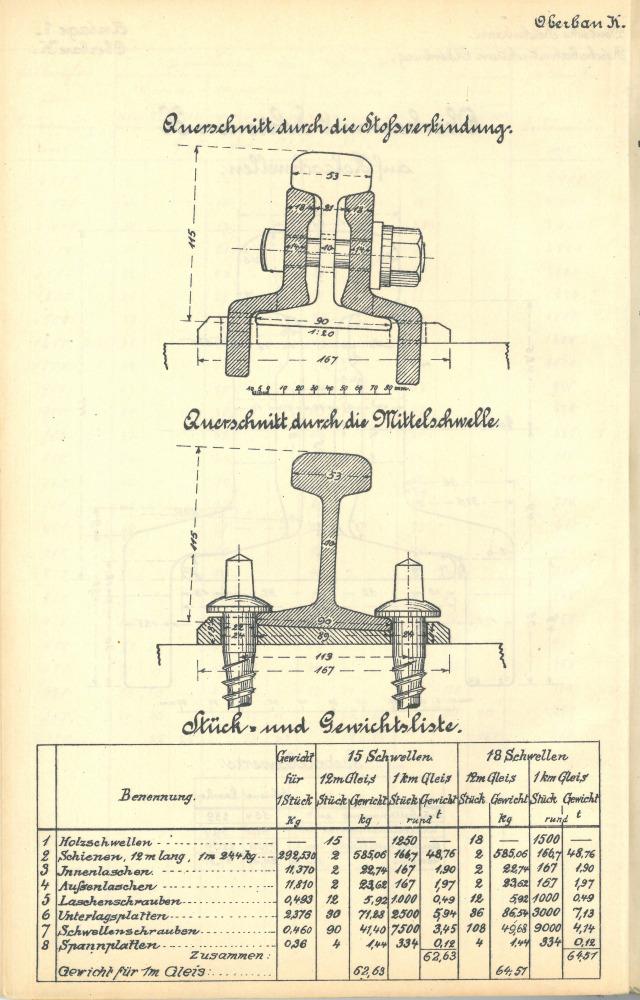 1923 - Oberbaubuch RBD Oldenburg - Seite 14