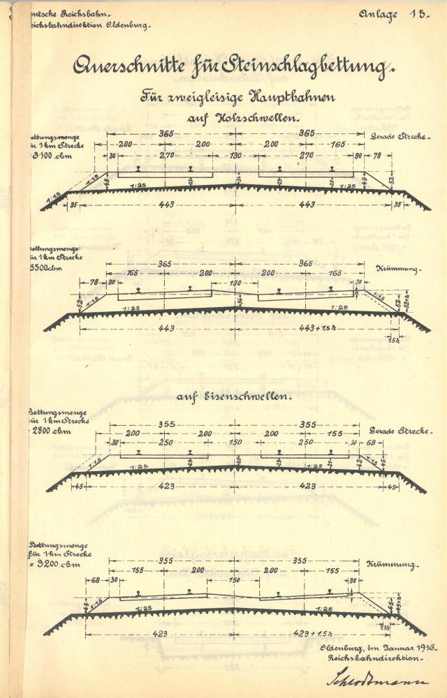 1923 - Oberbaubuch RBD Oldenburg - Seite 69