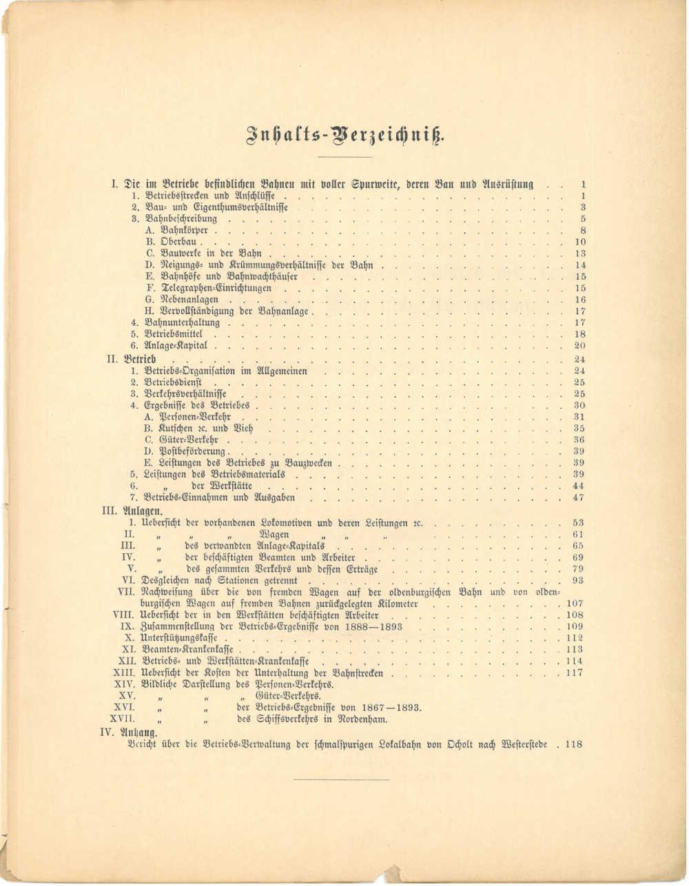 1893 - Jahresbericht Inhaltsverzeichnis