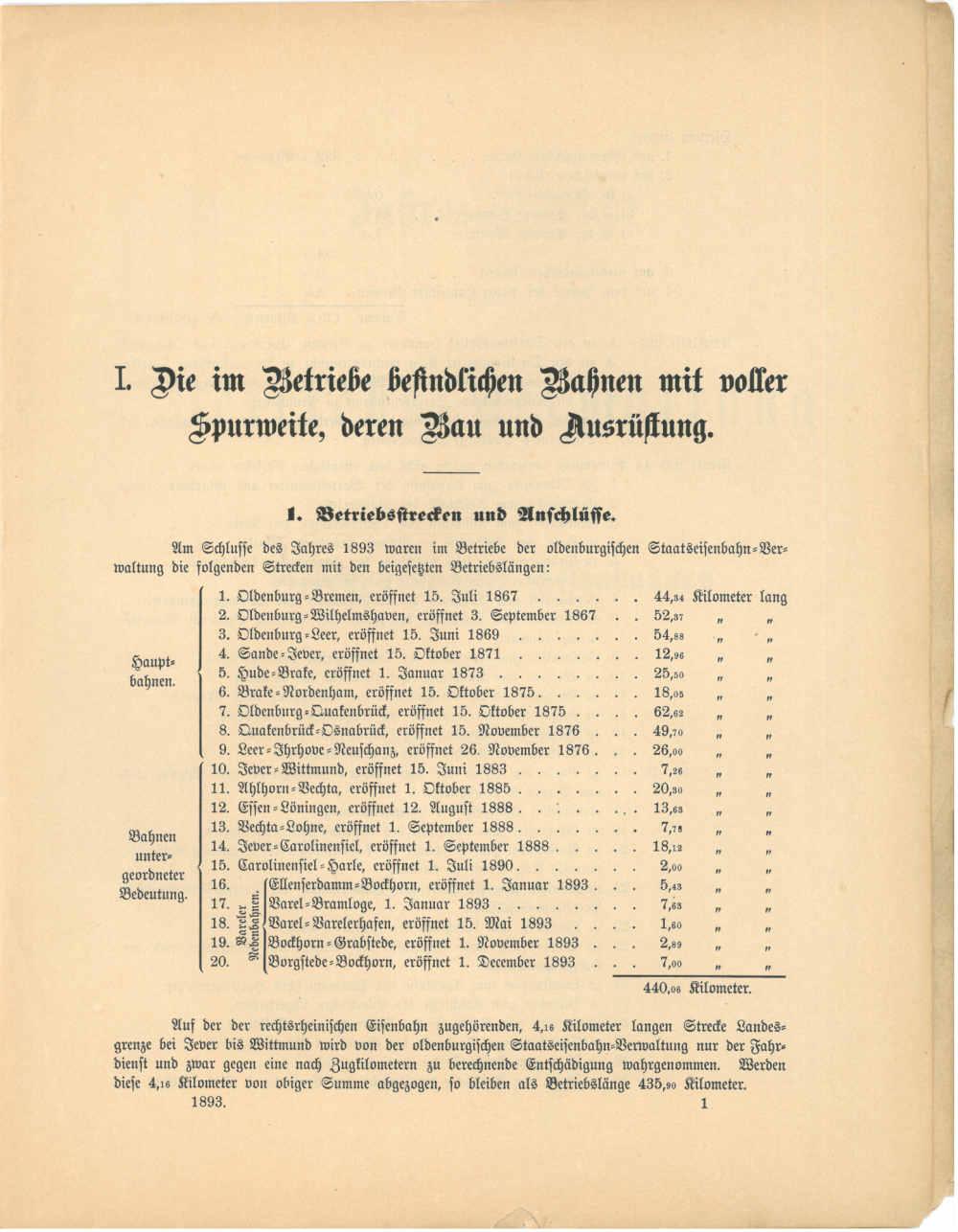 1893 - Jahresbericht Seite 1, Übersicht über die oldenburgischen Strecken